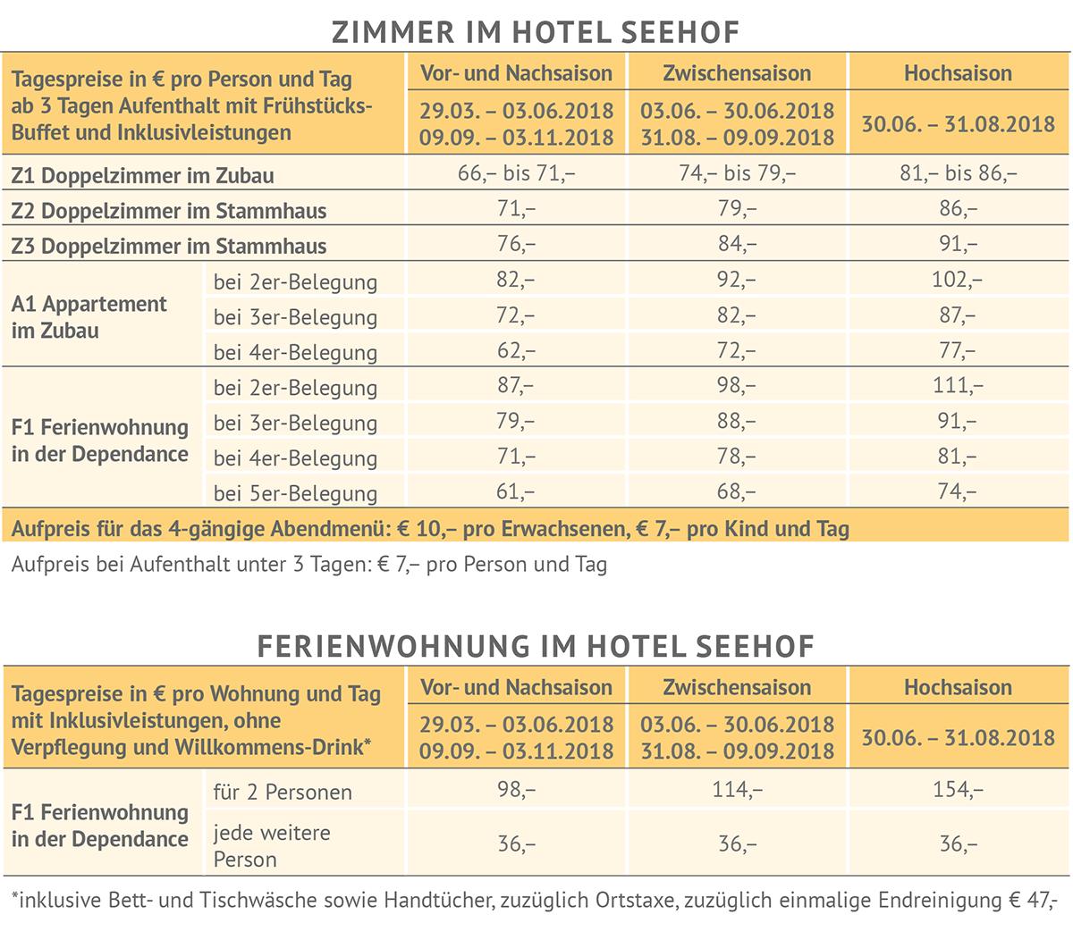 Tagespreise 2017 Hotel Seehof am Längsee