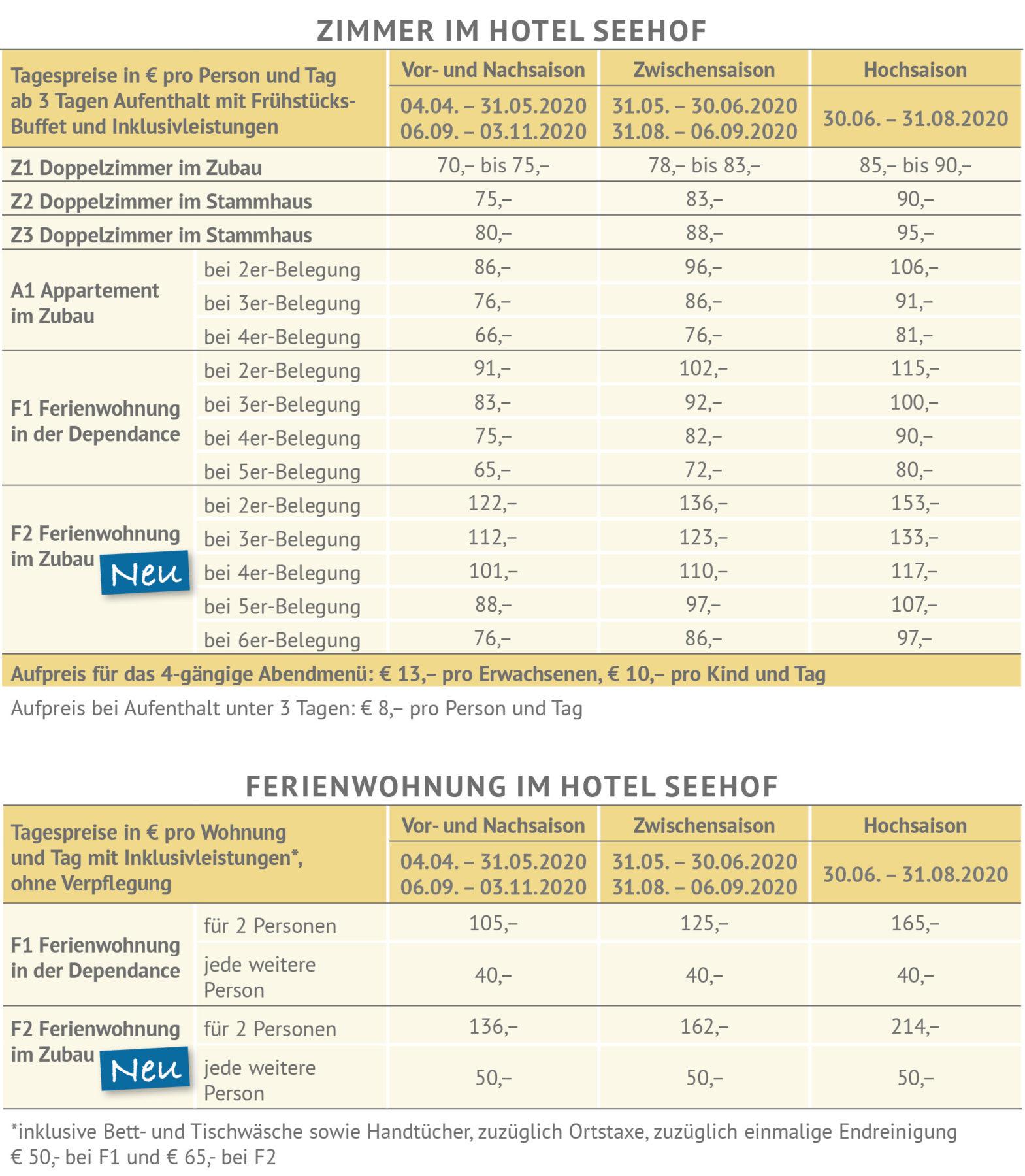 Tagespreise 2020 Hotel Seehof am Längsee